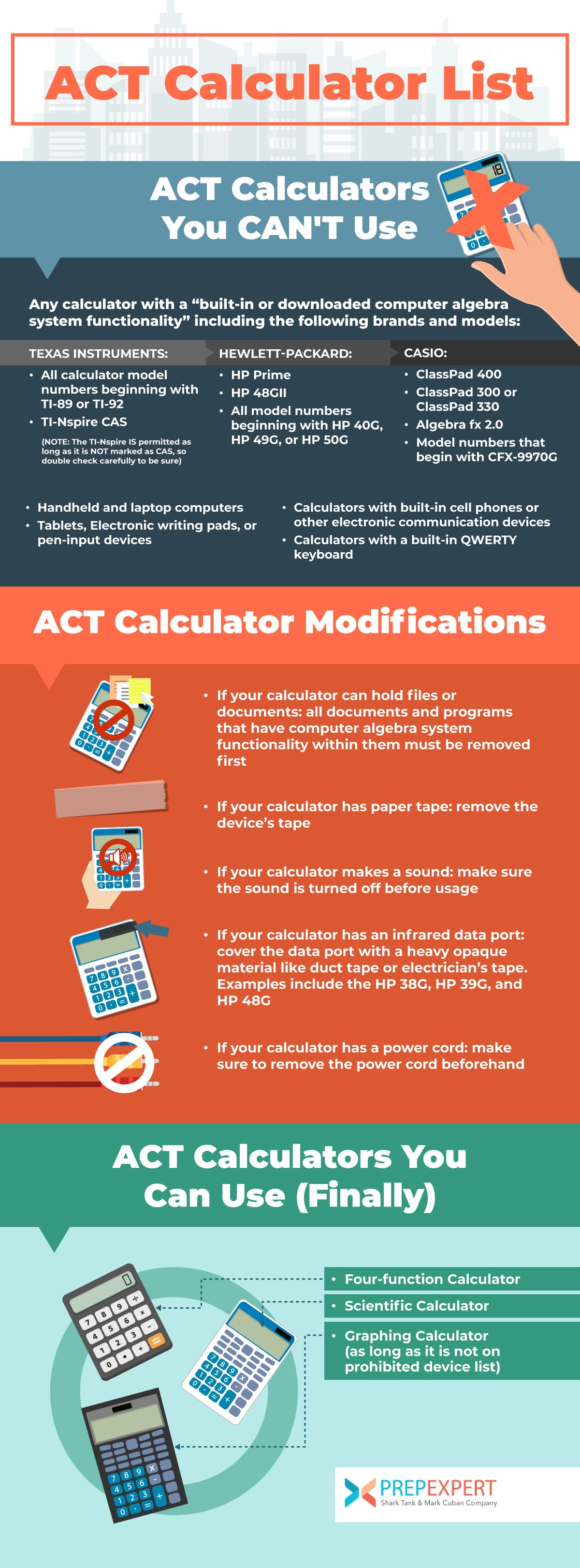 act calculator list