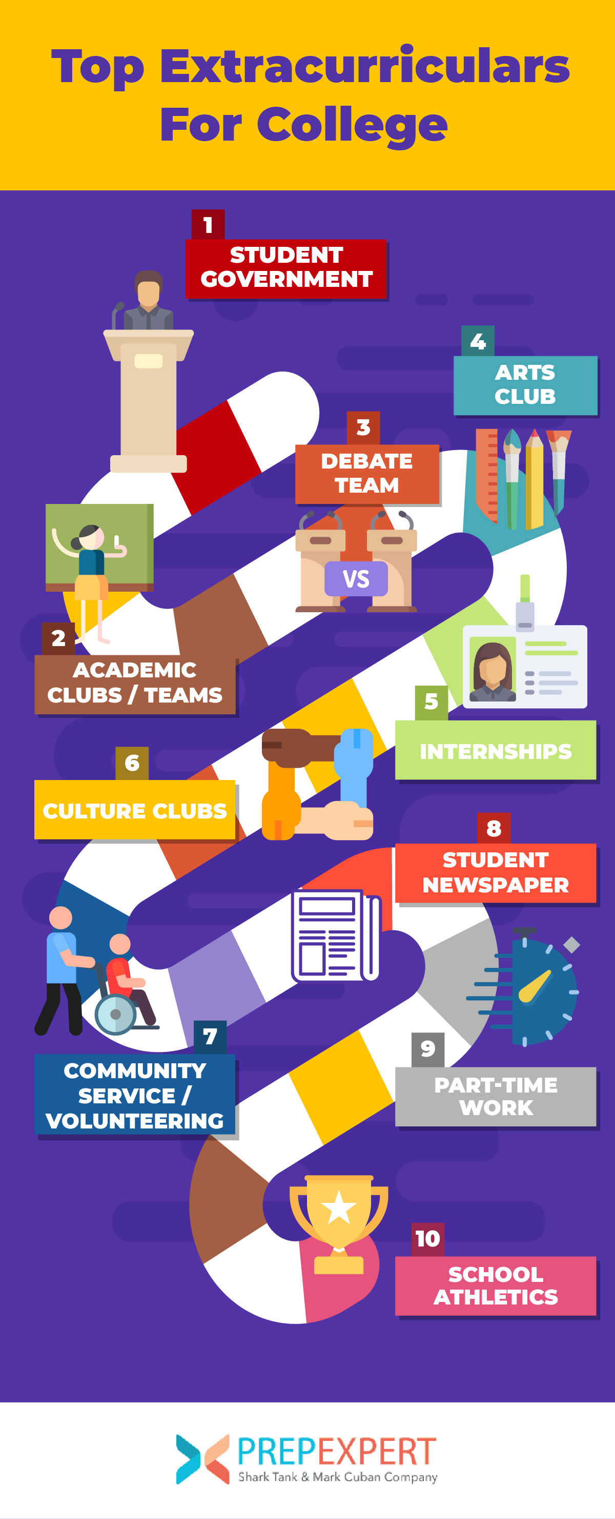 top extracurriculars for college