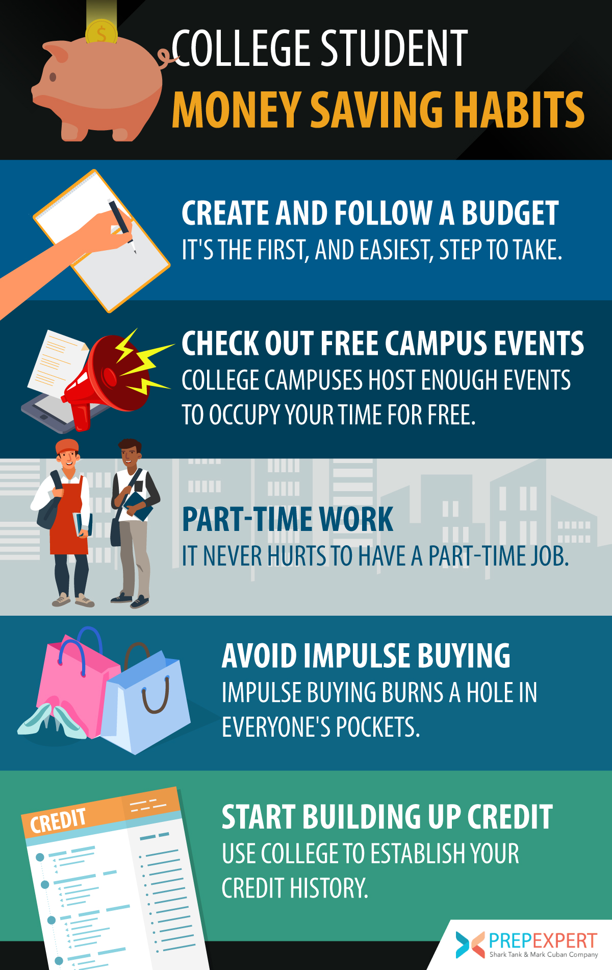 college student money saving habits